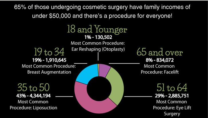 Seattle Plastic Surgery, Seattle Plastic Surgeon, Dr. Shahram Salemy, Affordable Plastic Surgery
